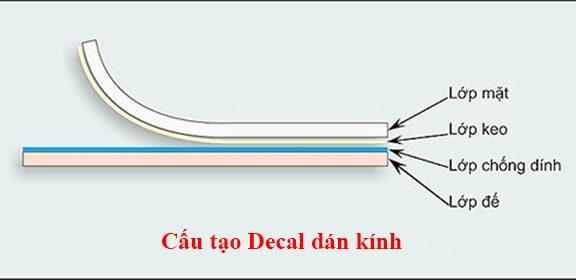 Đặc điểm của giấy đề can dán kính